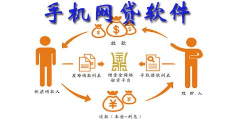 手机网贷软件合集,手机网贷软件下载