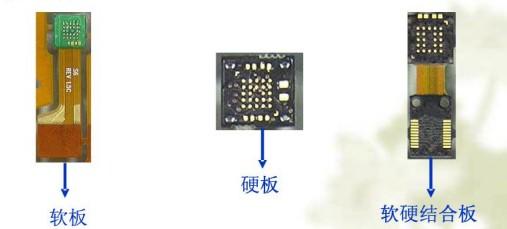 雷锋科普:手机摄像头的组成结构