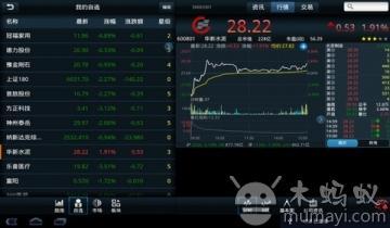 同花顺HD炒股必备 VV3.01.01